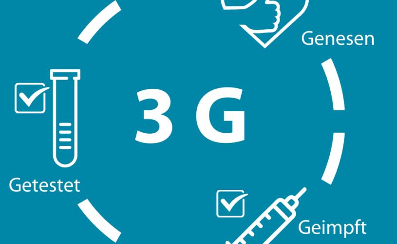 3G bei Innnengastronomie und Beherbergung